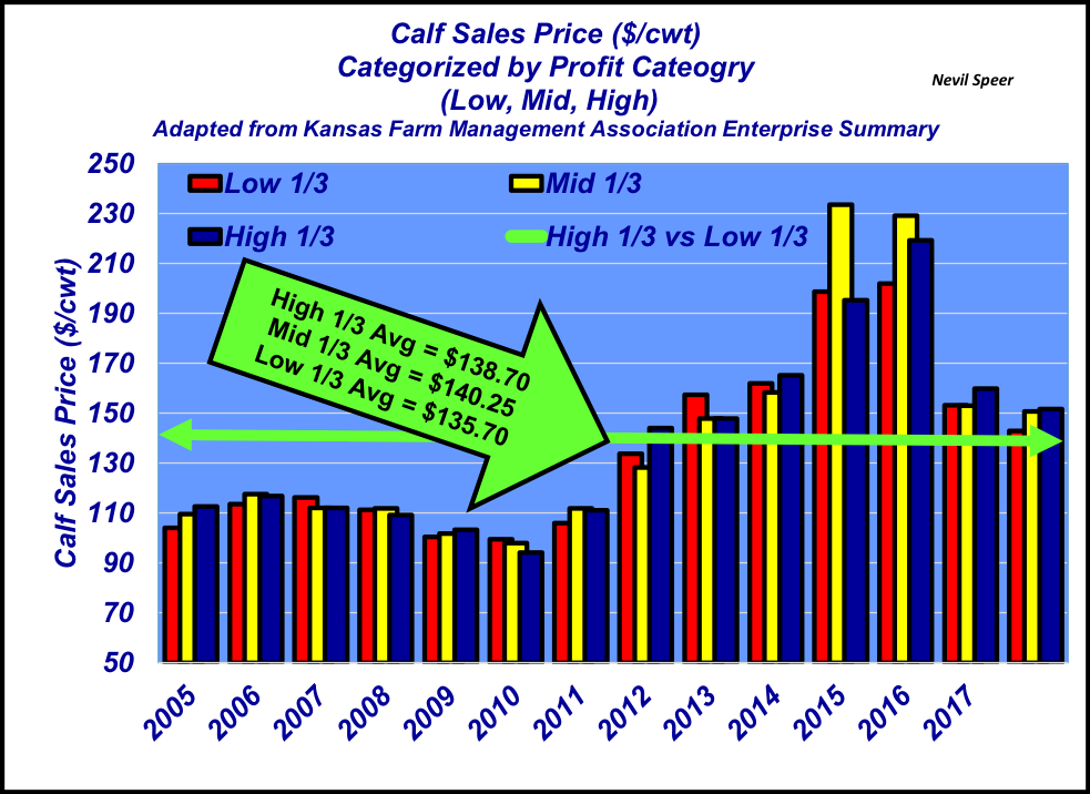 November-calf-prices.png