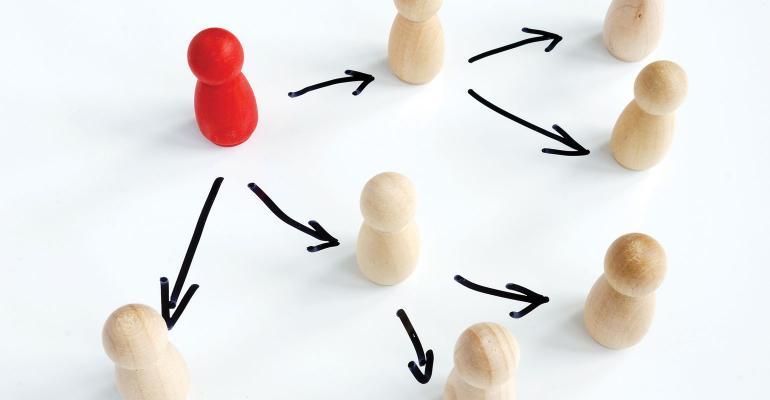 Delegration diagram