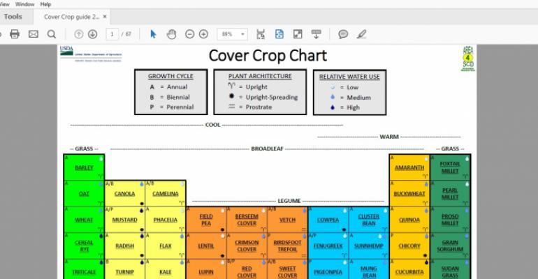screenshot of cover crops webpage