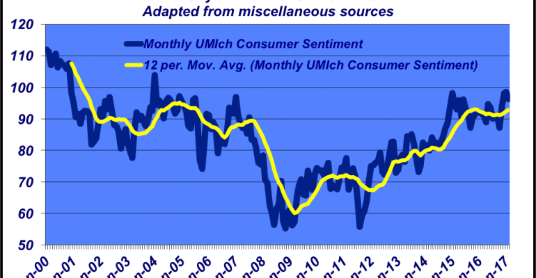 consumers and the economy