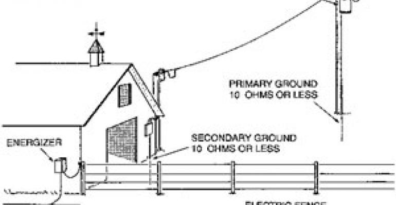 June Fencing tip of the month: How does the grounding system work?