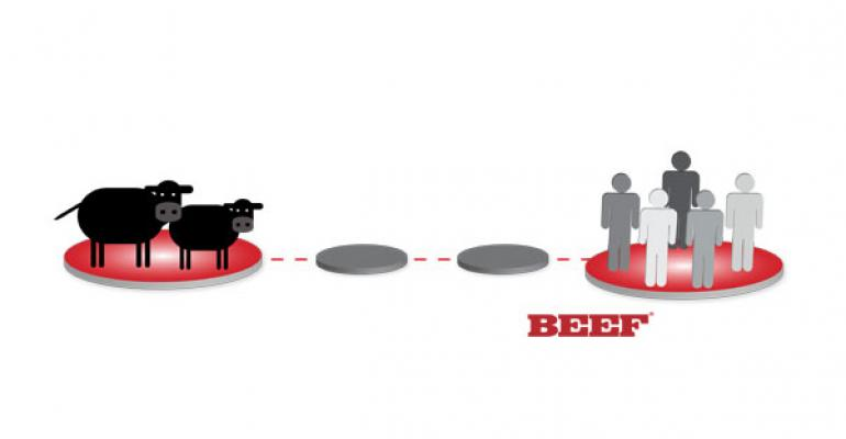 Seedstock Sector Represents Both Beginning & End Of Beef Production