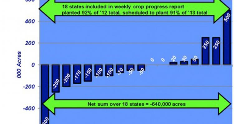 corn planting progress spring 2013