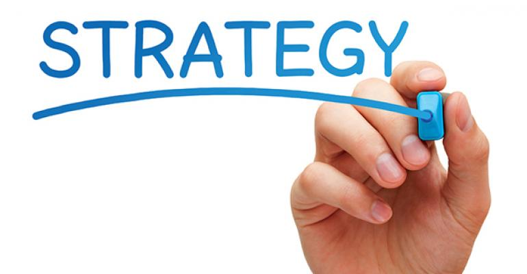 strategies to successfully operate in the unknown future