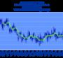 Cash Market Trade
