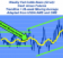 Industry At A Glance: Will volatility continue with fed cattle basis?