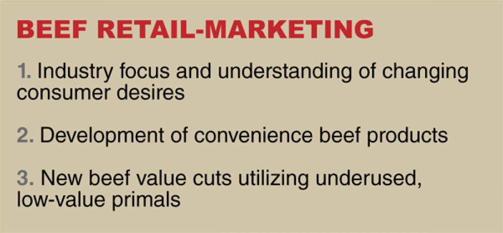 What were the most important innovations i n beef retail/marketing?