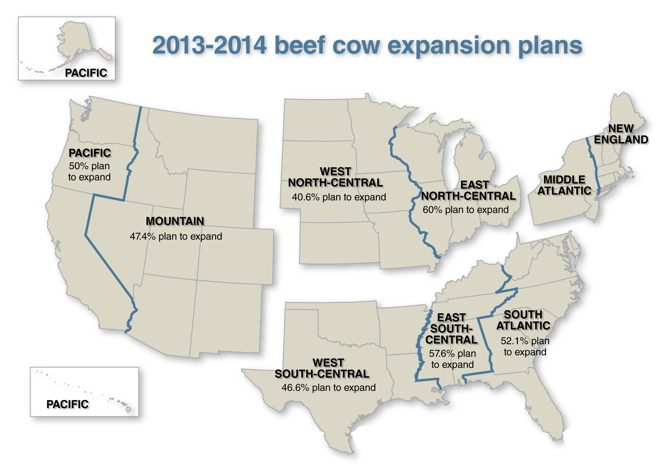 2013-2014 beef industry expansion plans