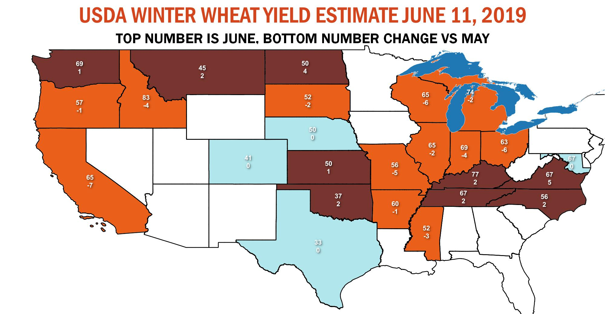 USDA Yield Estimates.jpeg